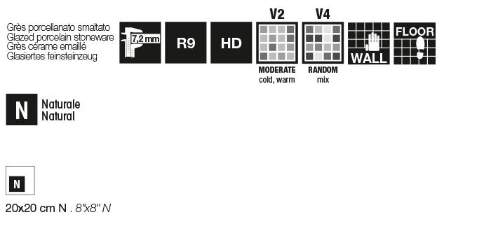 Basic Format und eigenschaften